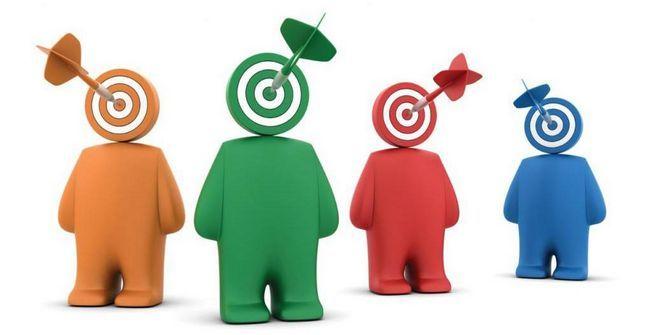 Cílový trh: definice, výběr, výzkum, segmentace