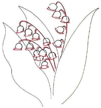 jak nakreslit konvalinku s úzkou tužkou