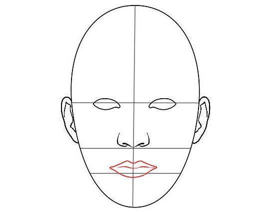 jak kreslit tvář osoby v tužce