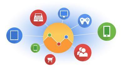 Jak funguje Google Analytics?