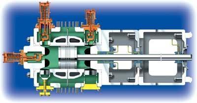 Pístový kompresor: Varianty, návrh, provozní princip a výběr zařízení