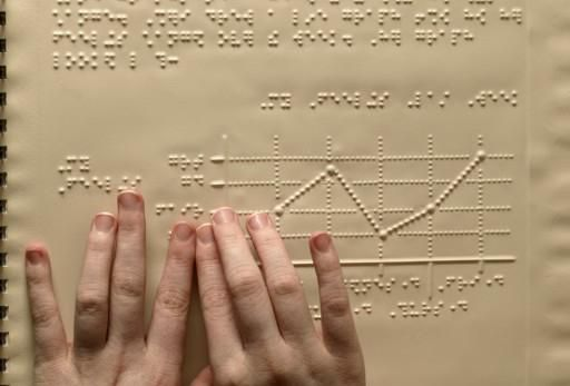 braille tablety
