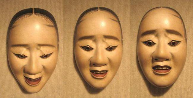 diagnostika kabukiho syndromu