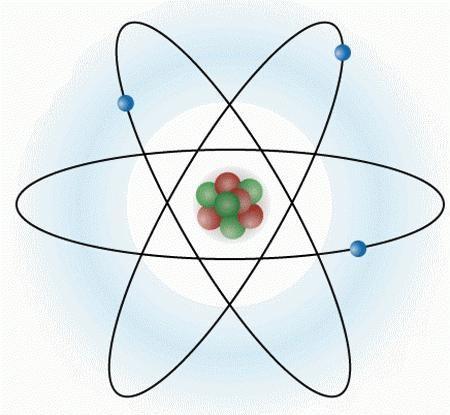 Struktura a náboj jádra atomu